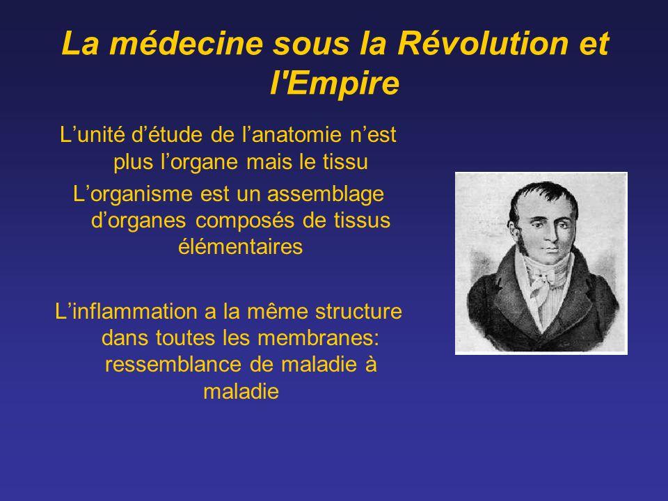 La médecine sous la Révolution et l'Empire Lunité détude de lanatomie nest plus lorgane mais le tissu Lorganisme est un assemblage dorganes composés d