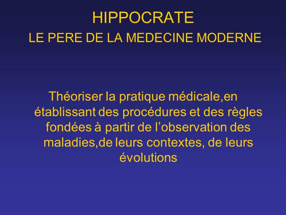 HIPPOCRATE LE PERE DE LA MEDECINE MODERNE Théoriser la pratique médicale,en établissant des procédures et des règles fondées à partir de lobservation