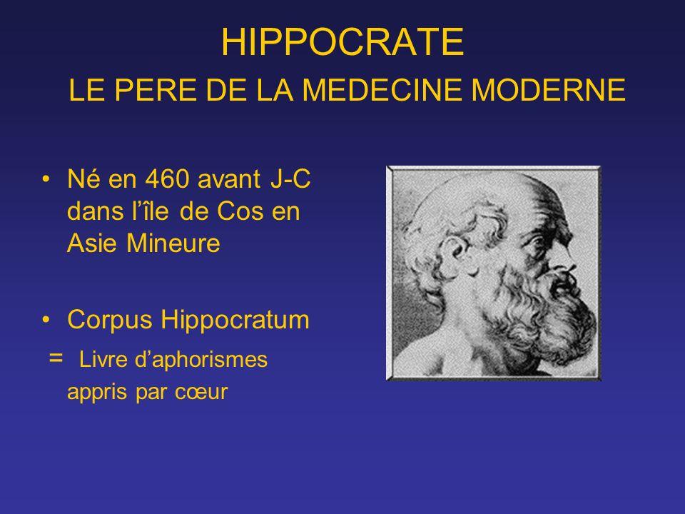HIPPOCRATE LE PERE DE LA MEDECINE MODERNE Né en 460 avant J-C dans lîle de Cos en Asie Mineure Corpus Hippocratum = Livre daphorismes appris par cœur