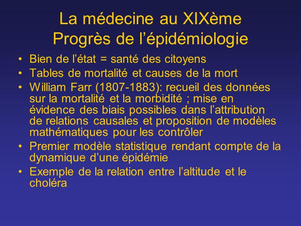 La médecine au XIXème Progrès de lépidémiologie Bien de létat = santé des citoyens Tables de mortalité et causes de la mort William Farr (1807-1883):
