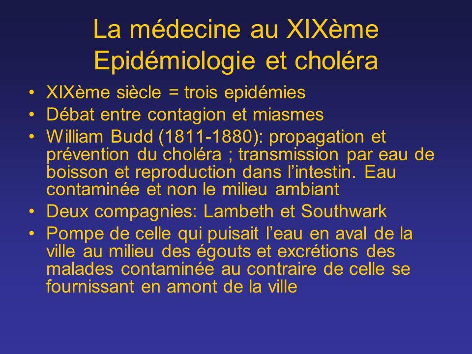 La médecine au XIXème Epidémiologie et choléra XIXème siècle = trois epidémies Débat entre contagion et miasmes William Budd (1811-1880): propagation