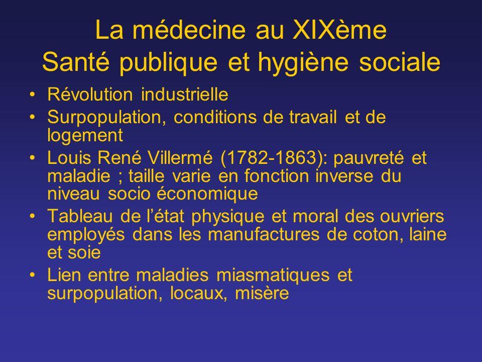 La médecine au XIXème Santé publique et hygiène sociale Révolution industrielle Surpopulation, conditions de travail et de logement Louis René Villerm