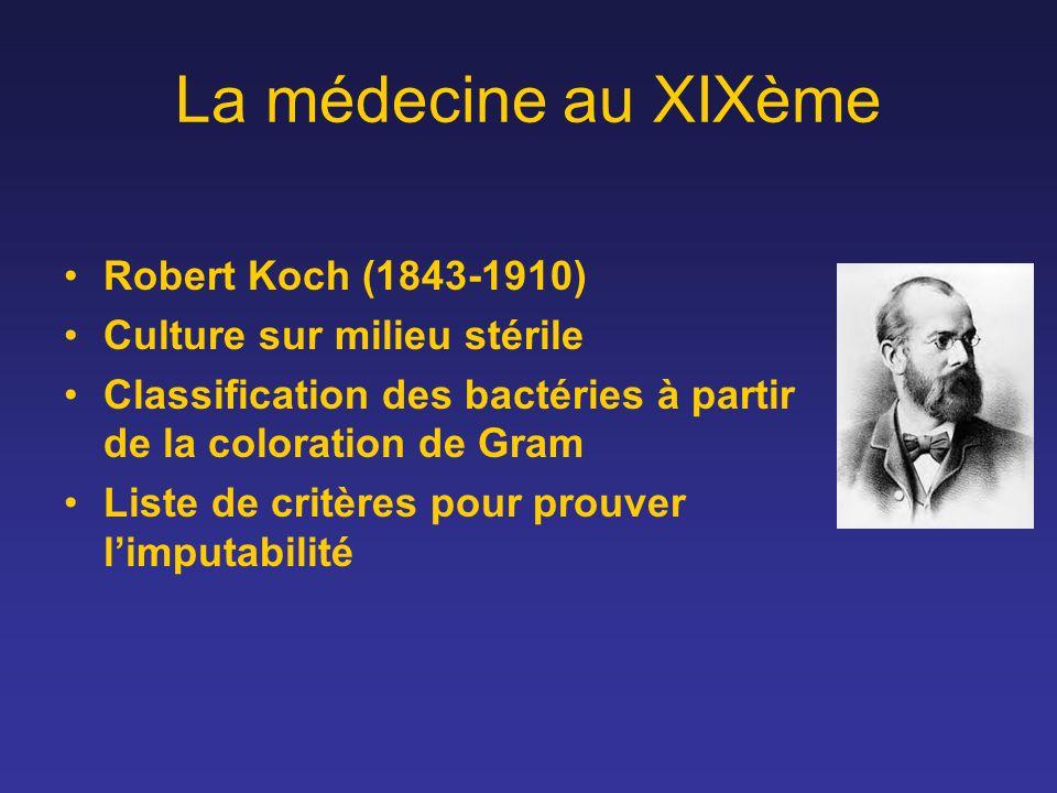 La médecine au XIXème Robert Koch (1843-1910) Culture sur milieu stérile Classification des bactéries à partir de la coloration de Gram Liste de critè