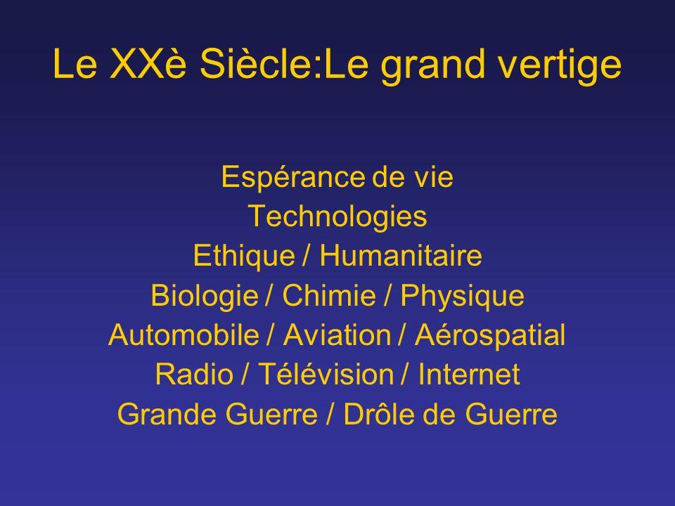Le XXè Siècle:Le grand vertige Espérance de vie Technologies Ethique / Humanitaire Biologie / Chimie / Physique Automobile / Aviation / Aérospatial Ra
