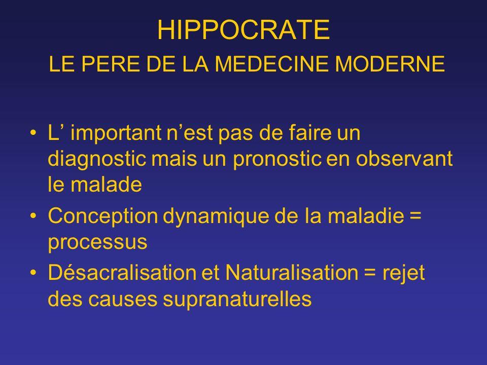 HIPPOCRATE LE PERE DE LA MEDECINE MODERNE L important nest pas de faire un diagnostic mais un pronostic en observant le malade Conception dynamique de