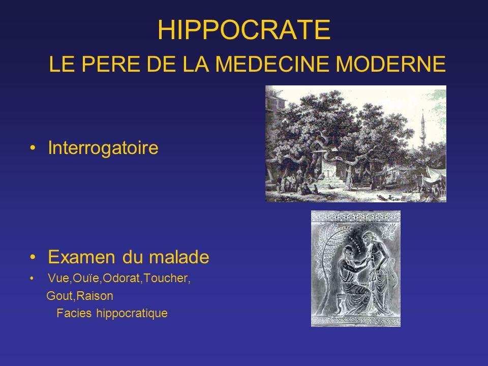 HIPPOCRATE LE PERE DE LA MEDECINE MODERNE Interrogatoire Examen du malade Vue,Ouïe,Odorat,Toucher, Gout,Raison Facies hippocratique