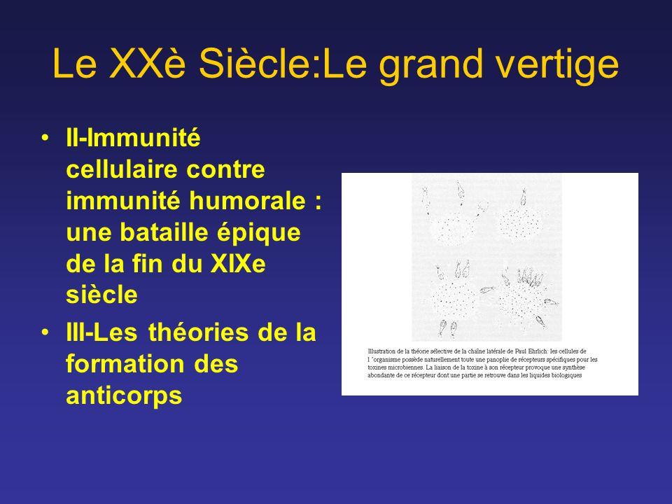 Le XXè Siècle:Le grand vertige II-Immunité cellulaire contre immunité humorale : une bataille épique de la fin du XIXe siècle III-Les théories de la f