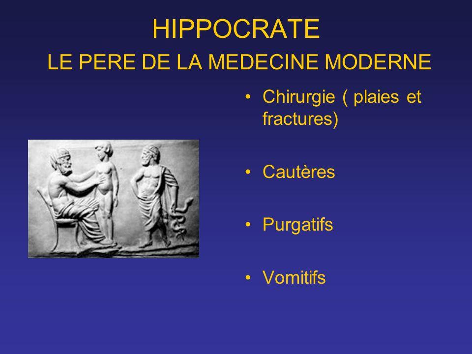 HIPPOCRATE LE PERE DE LA MEDECINE MODERNE Chirurgie ( plaies et fractures) Cautères Purgatifs Vomitifs