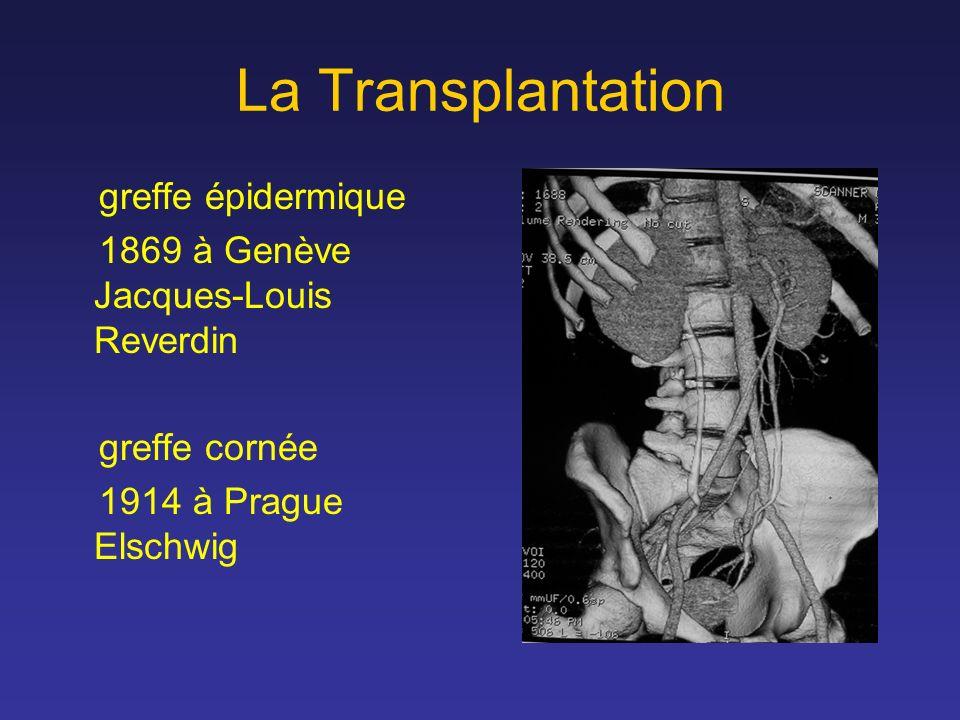 La Transplantation greffe épidermique 1869 à Genève Jacques-Louis Reverdin greffe cornée 1914 à Prague Elschwig