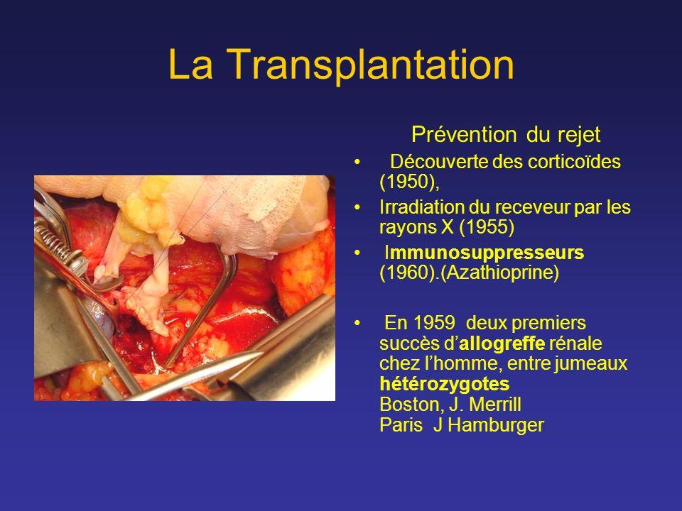 La Transplantation Prévention du rejet Découverte des corticoïdes (1950), Irradiation du receveur par les rayons X (1955) Immunosuppresseurs (1960).(A