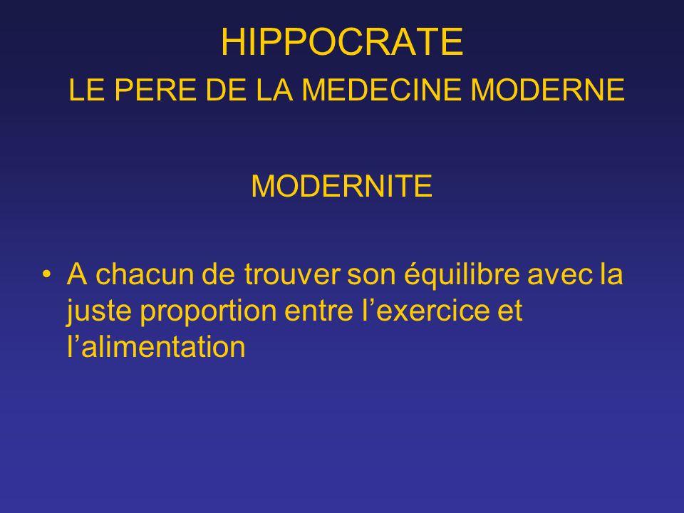 HIPPOCRATE LE PERE DE LA MEDECINE MODERNE MODERNITE A chacun de trouver son équilibre avec la juste proportion entre lexercice et lalimentation