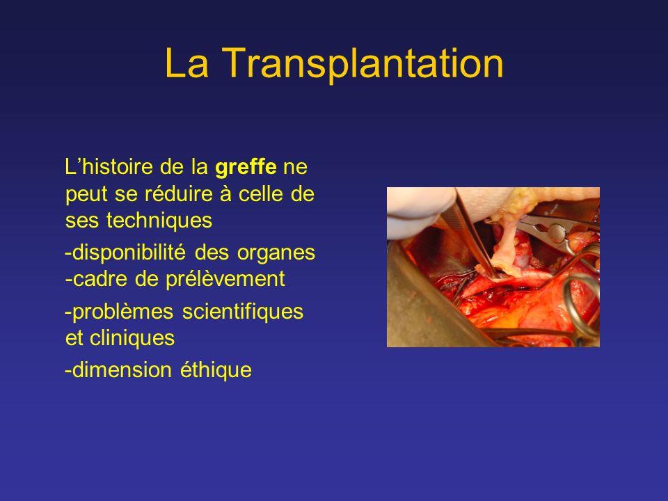 La Transplantation Lhistoire de la greffe ne peut se réduire à celle de ses techniques -disponibilité des organes -cadre de prélèvement -problèmes sci