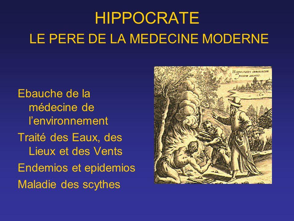 HIPPOCRATE LE PERE DE LA MEDECINE MODERNE Ebauche de la médecine de lenvironnement Traité des Eaux, des Lieux et des Vents Endemios et epidemios Malad