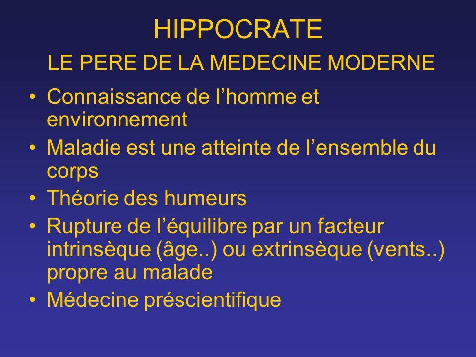 HIPPOCRATE LE PERE DE LA MEDECINE MODERNE Connaissance de lhomme et environnement Maladie est une atteinte de lensemble du corps Théorie des humeurs R