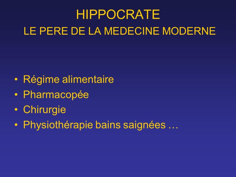 HIPPOCRATE LE PERE DE LA MEDECINE MODERNE Régime alimentaire Pharmacopée Chirurgie Physiothérapie bains saignées …