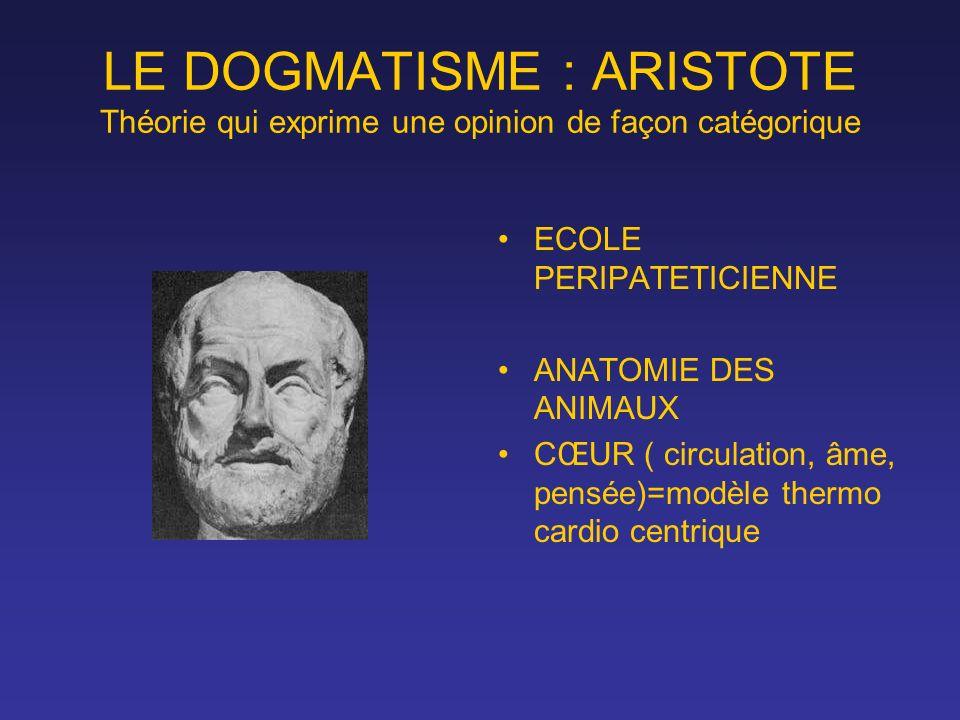 LE DOGMATISME : ARISTOTE Théorie qui exprime une opinion de façon catégorique ECOLE PERIPATETICIENNE ANATOMIE DES ANIMAUX CŒUR ( circulation, âme, pen