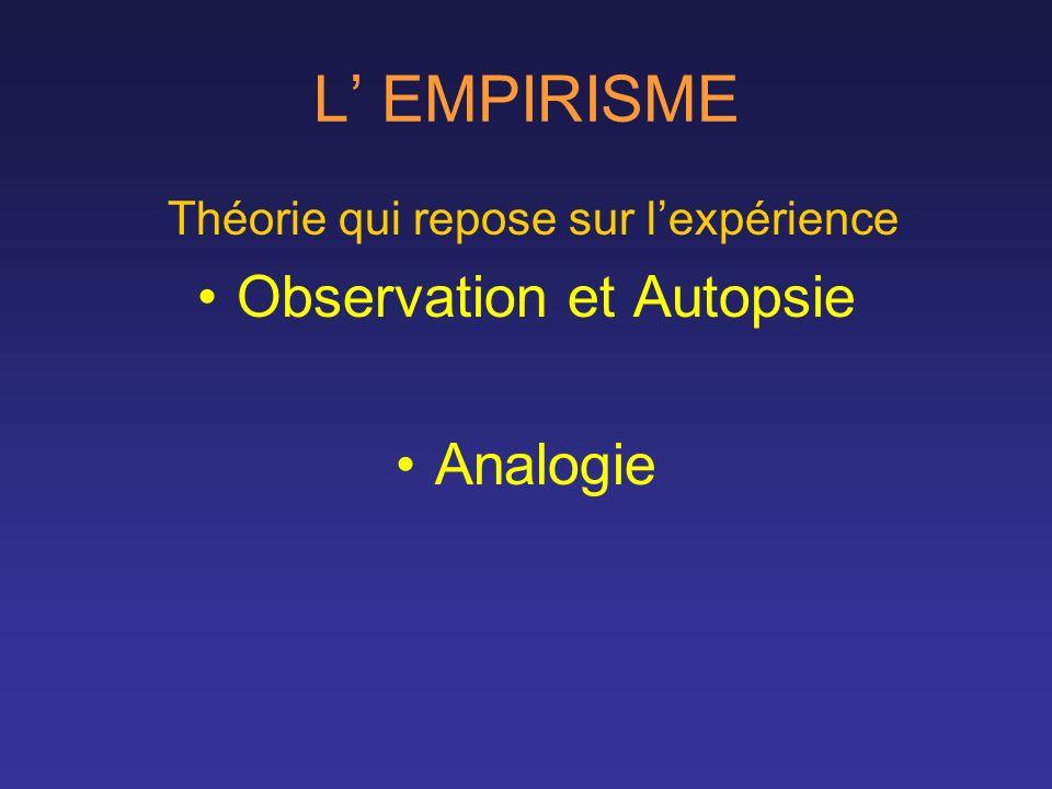 L EMPIRISME Théorie qui repose sur lexpérience Observation et Autopsie Analogie