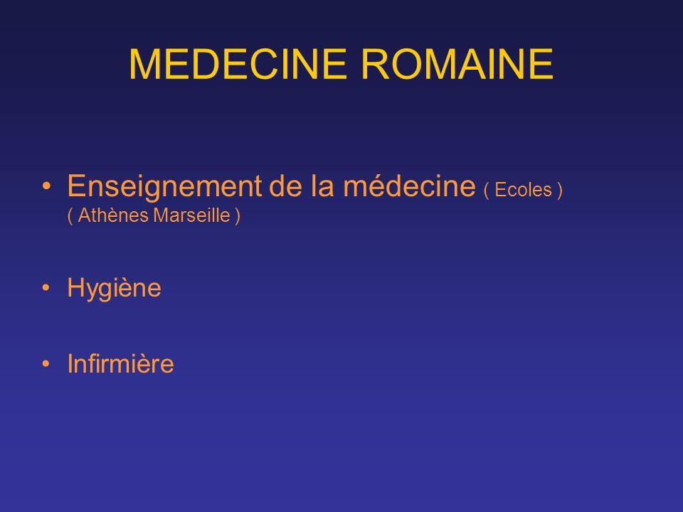 MEDECINE ROMAINE Enseignement de la médecine ( Ecoles ) ( Athènes Marseille ) Hygiène Infirmière