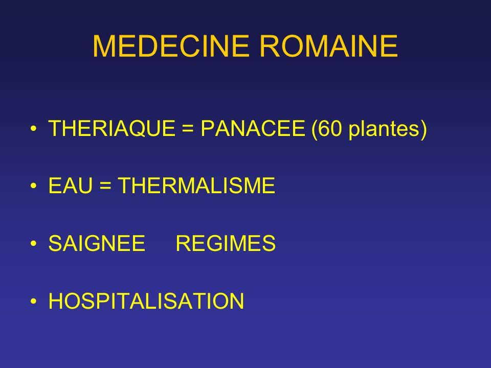 MEDECINE ROMAINE THERIAQUE = PANACEE (60 plantes) EAU = THERMALISME SAIGNEE REGIMES HOSPITALISATION