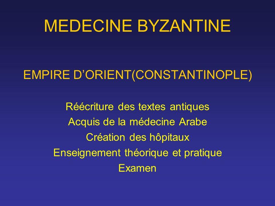 MEDECINE BYZANTINE EMPIRE DORIENT(CONSTANTINOPLE) Réécriture des textes antiques Acquis de la médecine Arabe Création des hôpitaux Enseignement théori