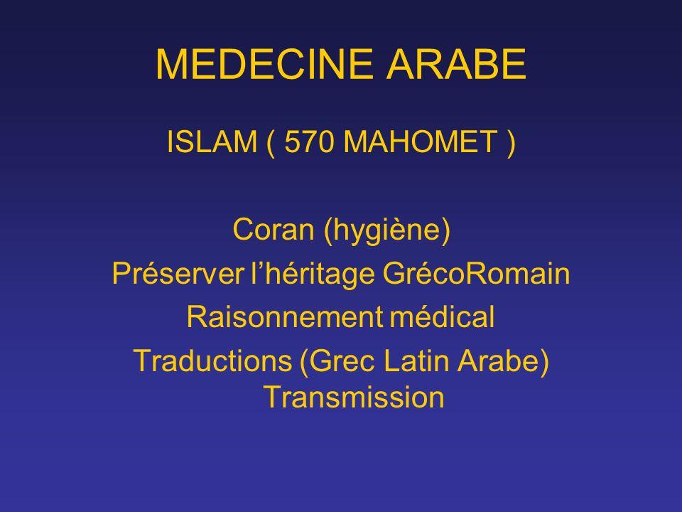 MEDECINE ARABE ISLAM ( 570 MAHOMET ) Coran (hygiène) Préserver lhéritage GrécoRomain Raisonnement médical Traductions (Grec Latin Arabe) Transmission