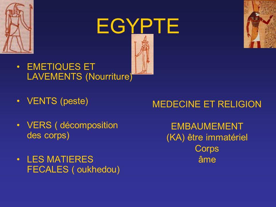 EGYPTE EMETIQUES ET LAVEMENTS (Nourriture) VENTS (peste) VERS ( décomposition des corps) LES MATIERES FECALES ( oukhedou) MEDECINE ET RELIGION EMBAUME