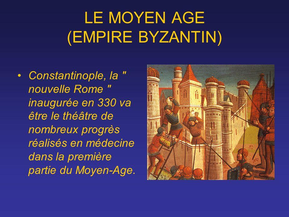 LE MOYEN AGE (EMPIRE BYZANTIN) Constantinople, la