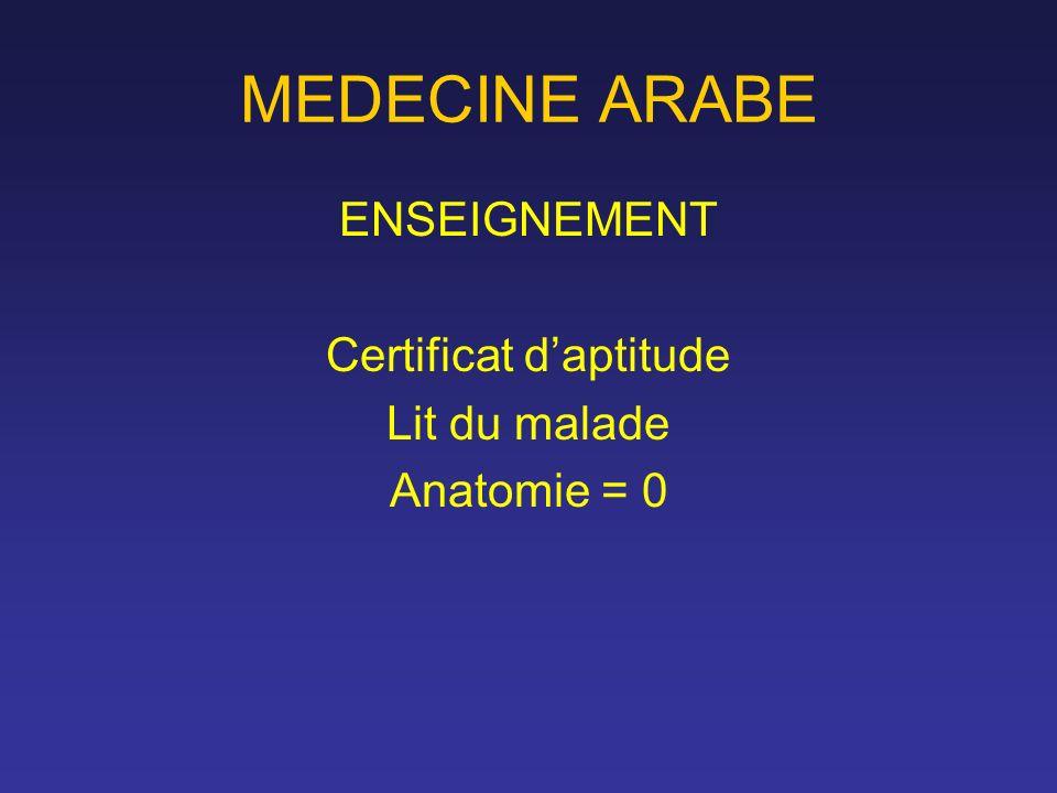 MEDECINE ARABE ENSEIGNEMENT Certificat daptitude Lit du malade Anatomie = 0