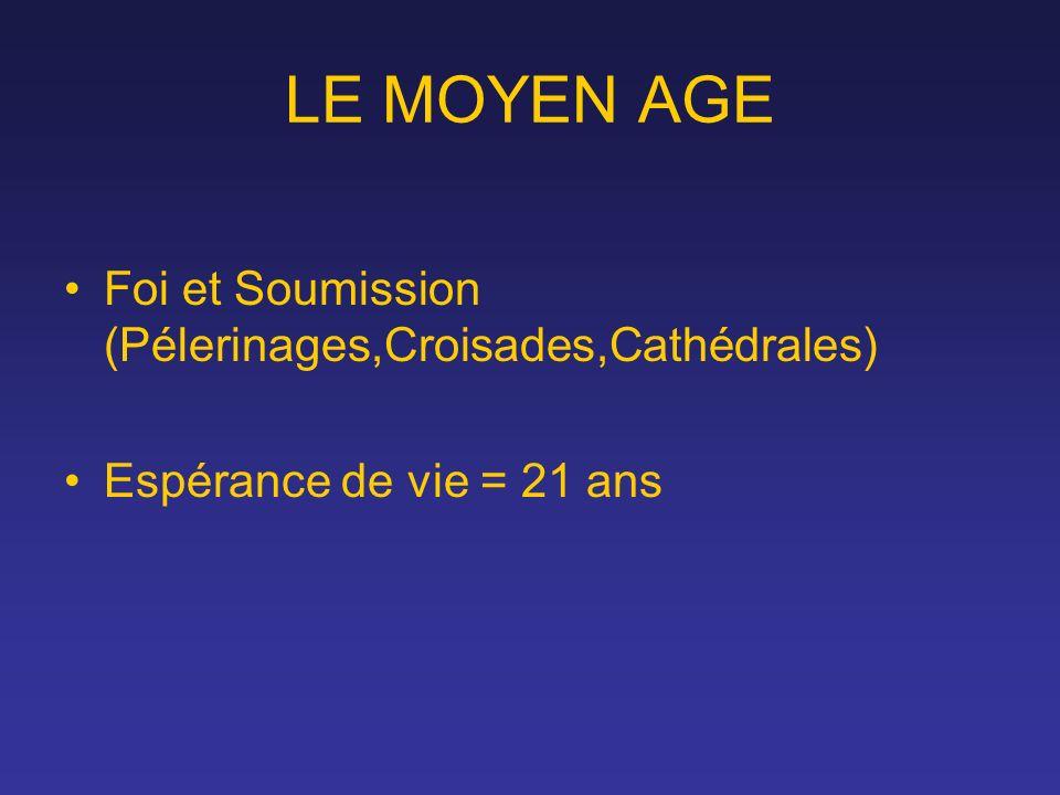 LE MOYEN AGE Foi et Soumission (Pélerinages,Croisades,Cathédrales) Espérance de vie = 21 ans