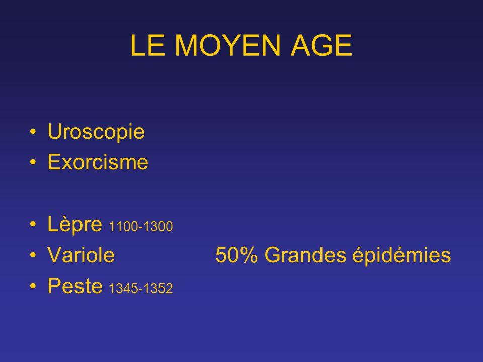 LE MOYEN AGE Uroscopie Exorcisme Lèpre 1100-1300 Variole 50% Grandes épidémies Peste 1345-1352