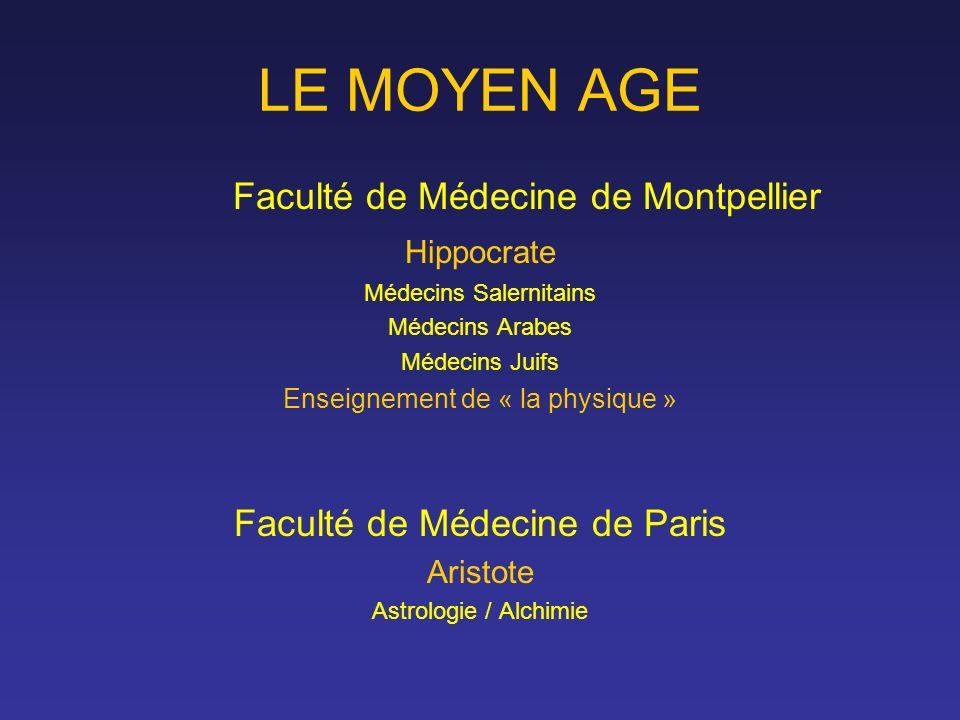LE MOYEN AGE Faculté de Médecine de Montpellier Hippocrate Médecins Salernitains Médecins Arabes Médecins Juifs Enseignement de « la physique » Facult
