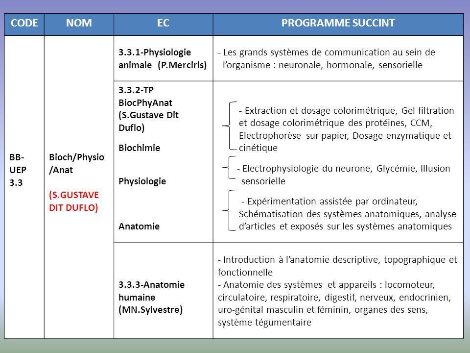 CODENOMECPROGRAMME SUCCINT BB- UEP 3.3 Bioch/Physio /Anat (S.GUSTAVE DIT DUFLO) 3.3.1-Physiologie animale (P.Merciris) - Les grands systèmes de commun