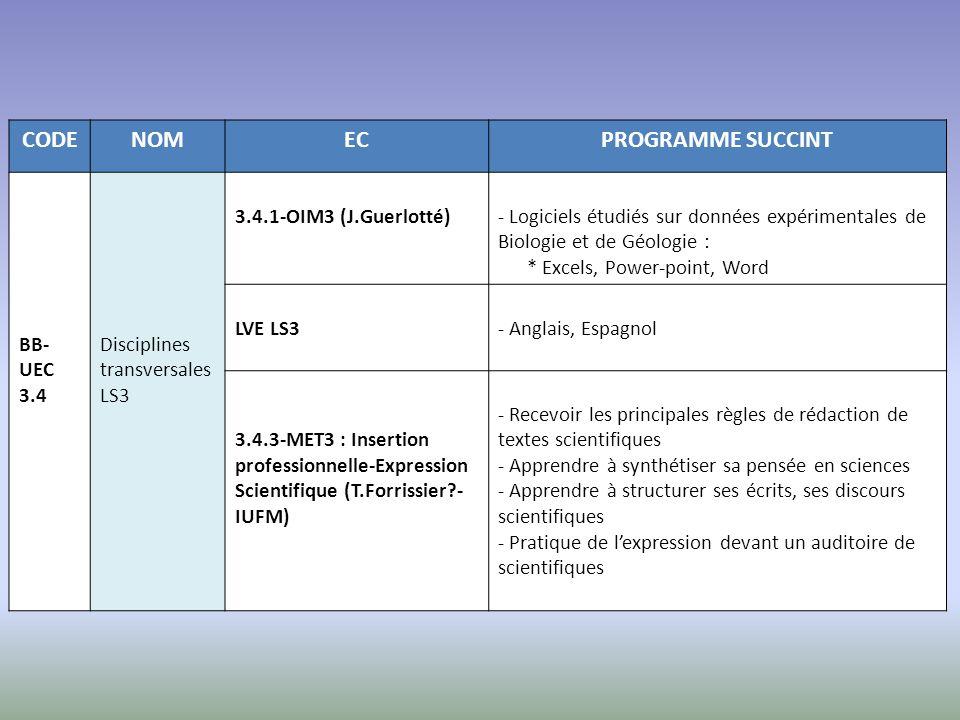 CODENOMECPROGRAMME SUCCINT BB- UEC 3.4 Disciplines transversales LS3 3.4.1-OIM3 (J.Guerlotté)- Logiciels étudiés sur données expérimentales de Biologi