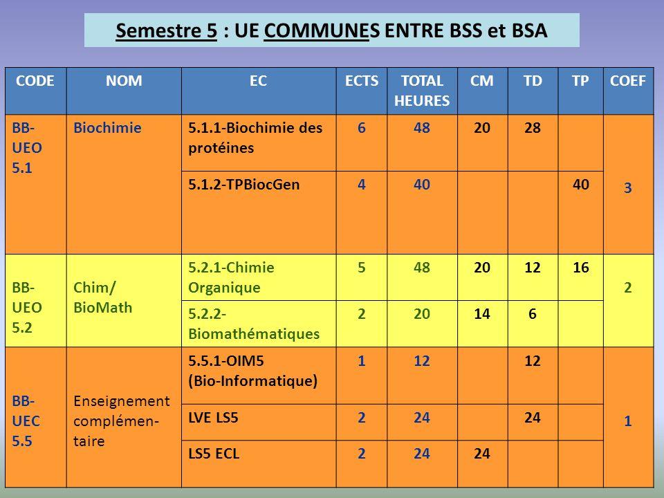Semestre 5 : UE COMMUNES ENTRE BSS et BSA CODENOMECECTSTOTAL HEURES CMTDTPCOEF BB- UEO 5.1 Biochimie5.1.1-Biochimie des protéines 6482028 3 5.1.2-TPBi