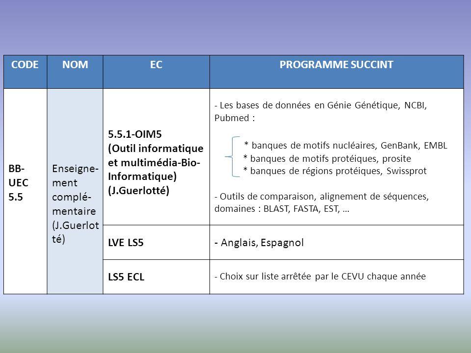 CODENOMECPROGRAMME SUCCINT BB- UEC 5.5 Enseigne- ment complé- mentaire (J.Guerlot té) 5.5.1-OIM5 (Outil informatique et multimédia-Bio- Informatique)
