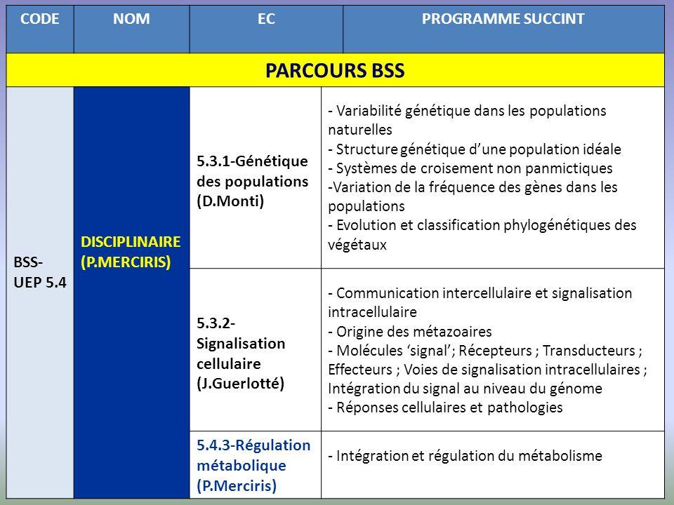 CODENOMECPROGRAMME SUCCINT PARCOURS BSS BSS- UEP 5.4 DISCIPLINAIRE (P.MERCIRIS) 5.3.1-Génétique des populations (D.Monti) - Variabilité génétique dans