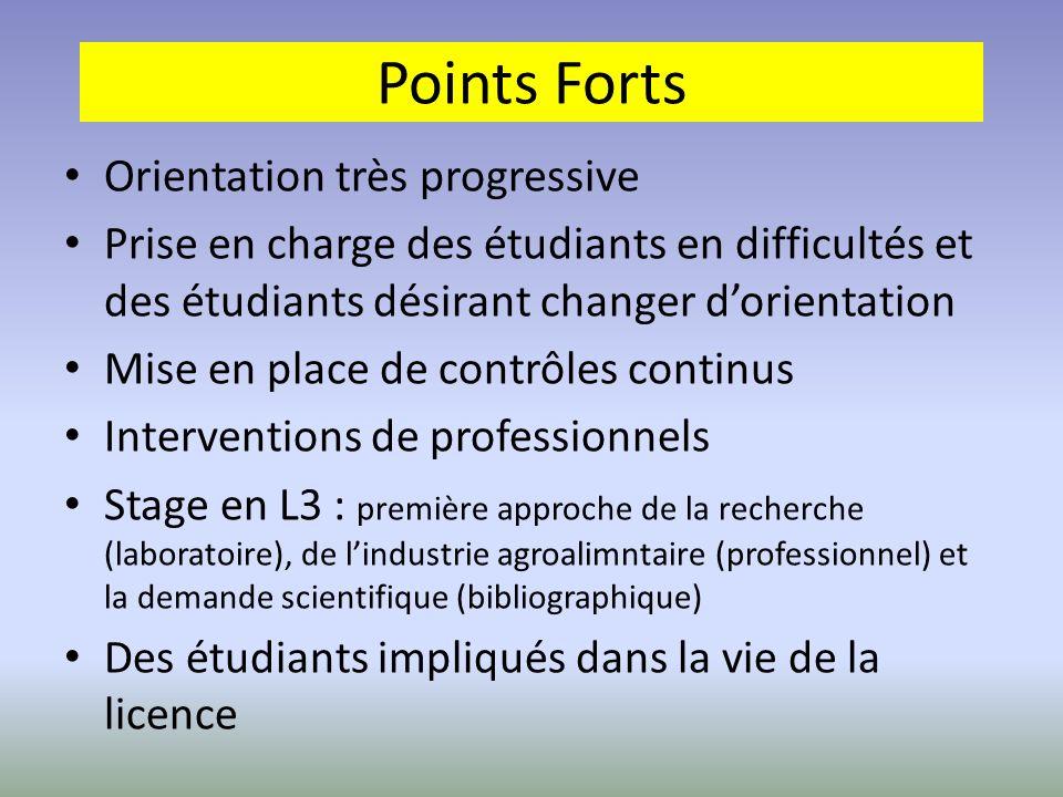 Points Forts Orientation très progressive Prise en charge des étudiants en difficultés et des étudiants désirant changer dorientation Mise en place de
