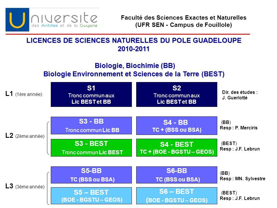 LICENCES DE SCIENCES NATURELLES DU POLE GUADELOUPE 2010-2011 Biologie, Biochimie (BB) Biologie, Biochimie (BB) Biologie Environnement et Sciences de l