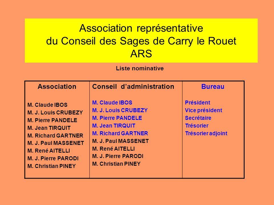 Association représentative du Conseil des Sages de Carry le Rouet ARS Liste nominative Association M. Claude IBOS M. J. Louis CRUBEZY M. Pierre PANDEL
