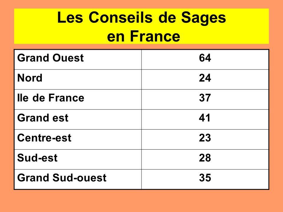 Les Conseils de Sages en France Grand Ouest64 Nord24 Ile de France37 Grand est41 Centre-est23 Sud-est28 Grand Sud-ouest35