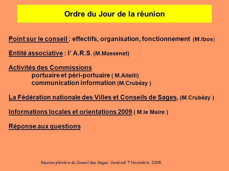 Ordre du Jour de la réunion Point sur le conseil : effectifs, organisation, fonctionnement (M.Ibos) Entité associative : l A.R.S. (M.Massenet) Activit