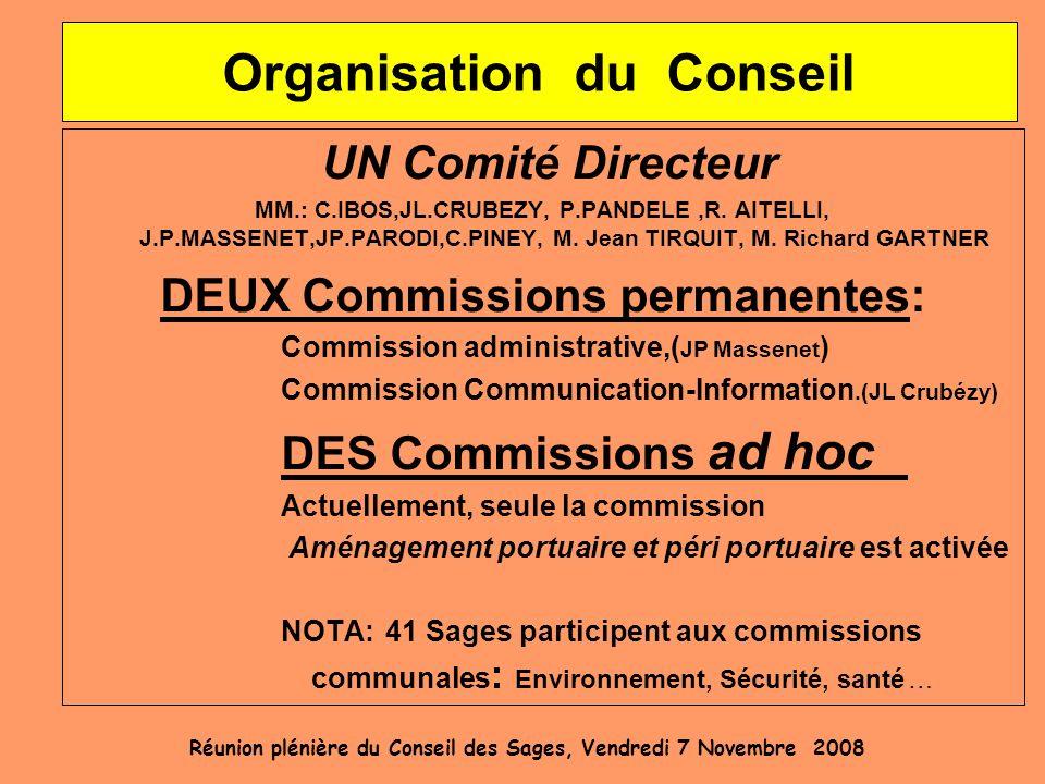 Organisation du Conseil UN Comité Directeur MM.: C.IBOS,JL.CRUBEZY, P.PANDELE,R. AITELLI, J.P.MASSENET,JP.PARODI,C.PINEY, M. Jean TIRQUIT, M. Richard