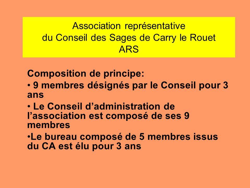 Association représentative du Conseil des Sages de Carry le Rouet ARS Composition de principe: 9 membres désignés par le Conseil pour 3 ans Le Conseil