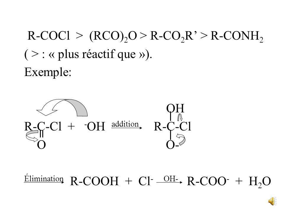 Où Z est, ou contient, un atome fortement électronégatif et porteur dau moins un doublet libre, lié au groupe carbonyle. Leur réaction la plus typique