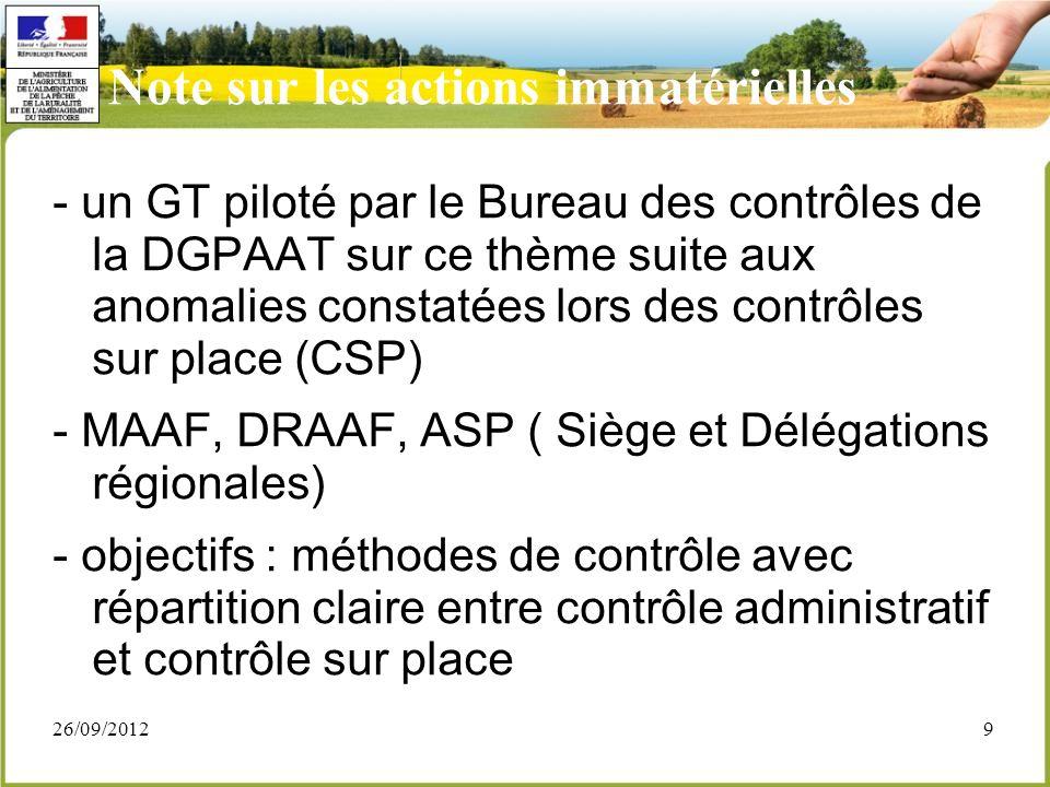 26/09/20129 Note sur les actions immatérielles - un GT piloté par le Bureau des contrôles de la DGPAAT sur ce thème suite aux anomalies constatées lor