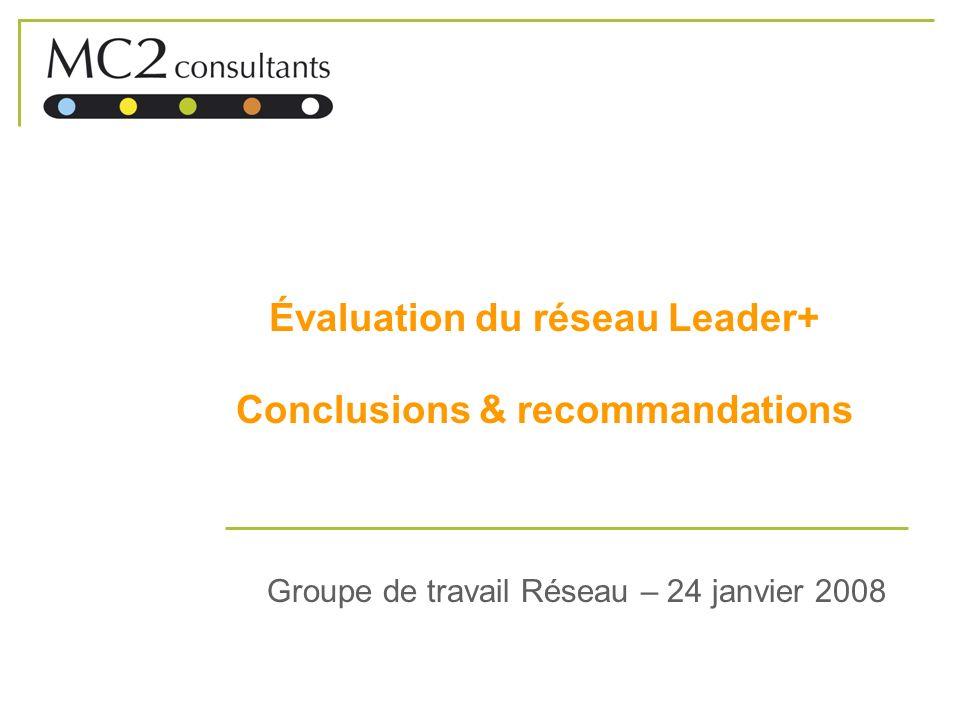 Évaluation du réseau Leader+ Conclusions & recommandations Groupe de travail Réseau – 24 janvier 2008