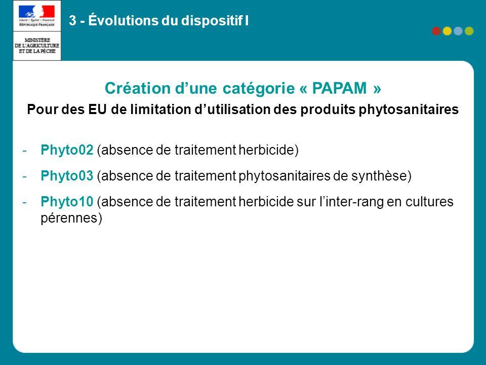 Création dune catégorie « PAPAM » Pour des EU de limitation dutilisation des produits phytosanitaires -Phyto02 (absence de traitement herbicide) -Phyto03 (absence de traitement phytosanitaires de synthèse) -Phyto10 (absence de traitement herbicide sur linter-rang en cultures pérennes) 3 - Évolutions du dispositif I