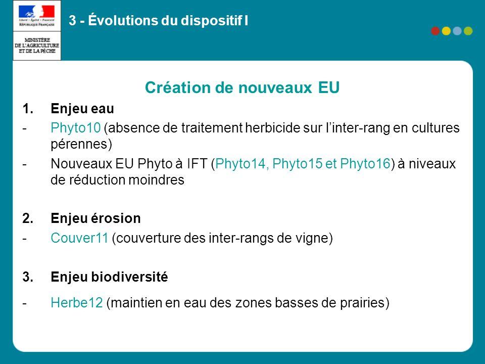 Création de nouveaux EU 1.Enjeu eau -Phyto10 (absence de traitement herbicide sur linter-rang en cultures pérennes) -Nouveaux EU Phyto à IFT (Phyto14, Phyto15 et Phyto16) à niveaux de réduction moindres 2.Enjeu érosion -Couver11 (couverture des inter-rangs de vigne) 3.Enjeu biodiversité -Herbe12 (maintien en eau des zones basses de prairies) 3 - Évolutions du dispositif I