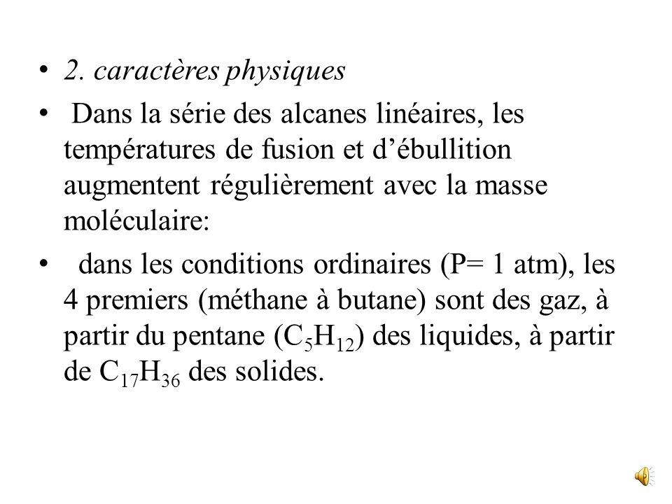 Les chaînes hydrocarbonées saturées sont également présentes dans dinnombrables composés organiques, dont elles constituent le squelette, et où elles
