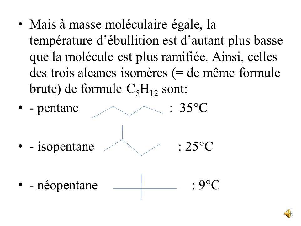 2. caractères physiques Dans la série des alcanes linéaires, les températures de fusion et débullition augmentent régulièrement avec la masse molécula